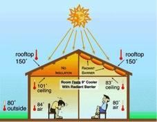Description: Thermal Barrier